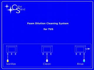 Foam system @ TUS(Eng).ppt