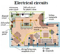electrical diagram for house wiring   electrical house wiring    moresave image  electrical wire house wiring diagrams